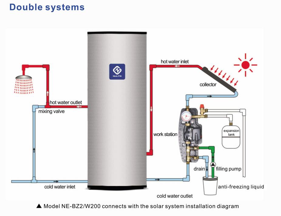 暖家 heat pump